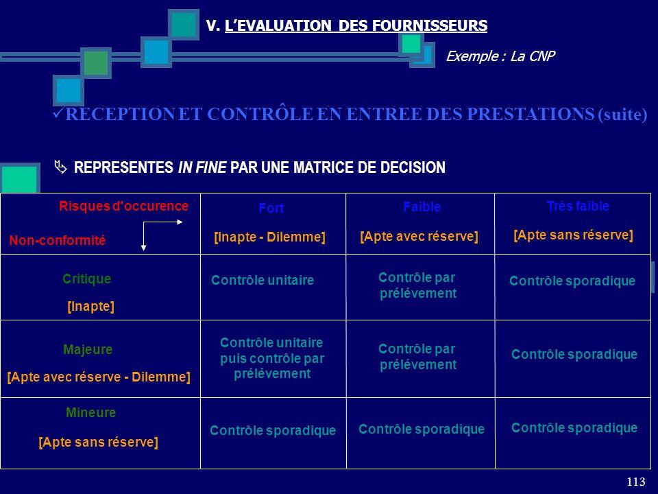 113 Exemple : La CNP V. LEVALUATION DES FOURNISSEURS RECEPTION ET CONTRÔLE EN ENTREE DES PRESTATIONS (suite) REPRESENTES IN FINE PAR UNE MATRICE DE DE