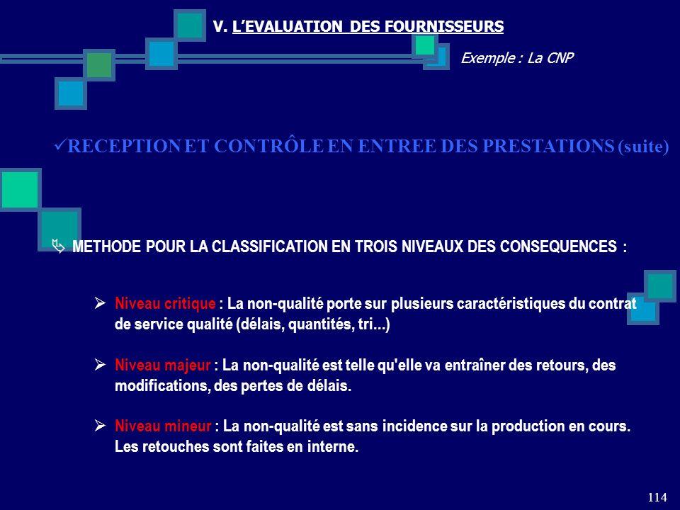 114 Exemple : La CNP V. LEVALUATION DES FOURNISSEURS RECEPTION ET CONTRÔLE EN ENTREE DES PRESTATIONS (suite) METHODE POUR LA CLASSIFICATION EN TROIS N