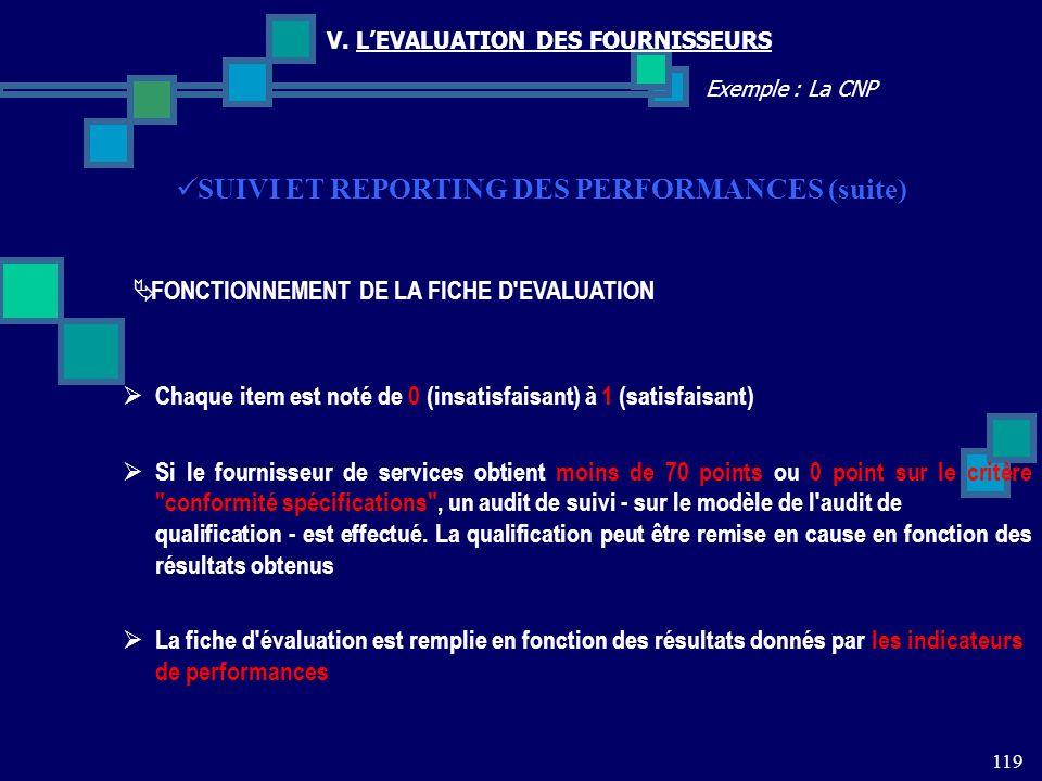 119 Exemple : La CNP V. LEVALUATION DES FOURNISSEURS FONCTIONNEMENT DE LA FICHE D'EVALUATION SUIVI ET REPORTING DES PERFORMANCES (suite) Chaque item e