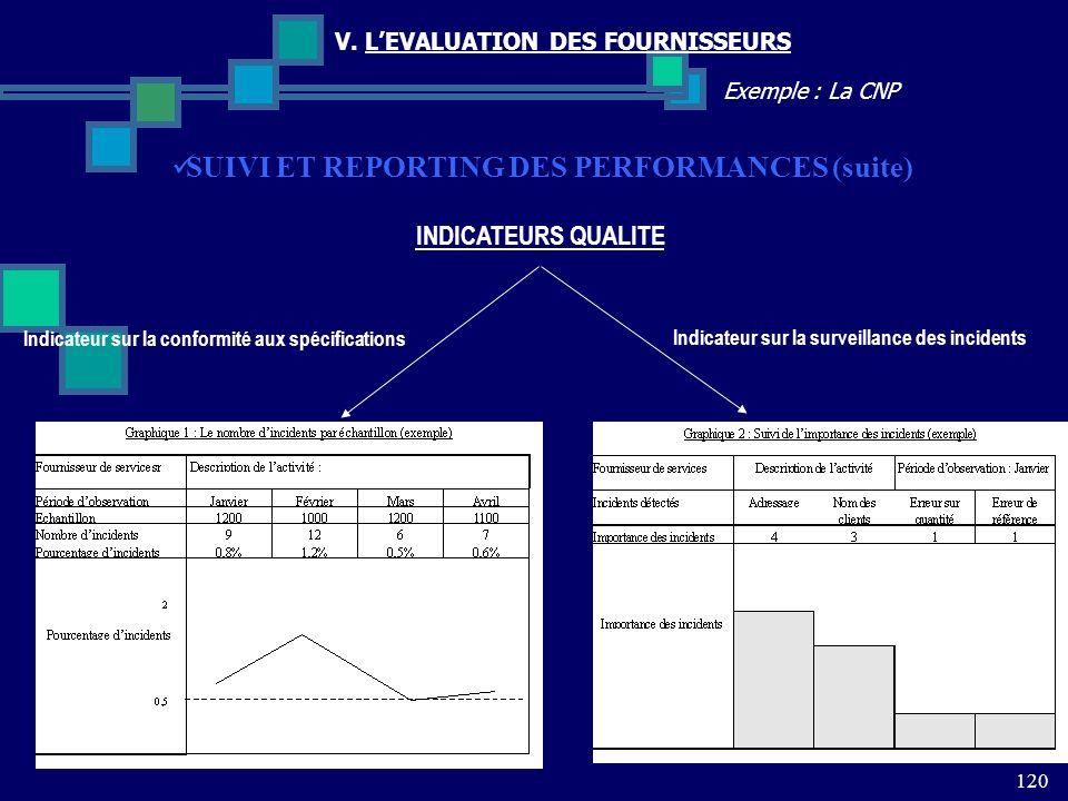 120 Exemple : La CNP V. LEVALUATION DES FOURNISSEURS SUIVI ET REPORTING DES PERFORMANCES (suite) INDICATEURS QUALITE Indicateur sur la conformité aux