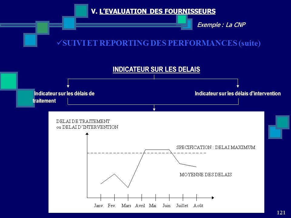 121 Exemple : La CNP V. LEVALUATION DES FOURNISSEURS SUIVI ET REPORTING DES PERFORMANCES (suite) INDICATEUR SUR LES DELAIS Indicateur sur les délais d