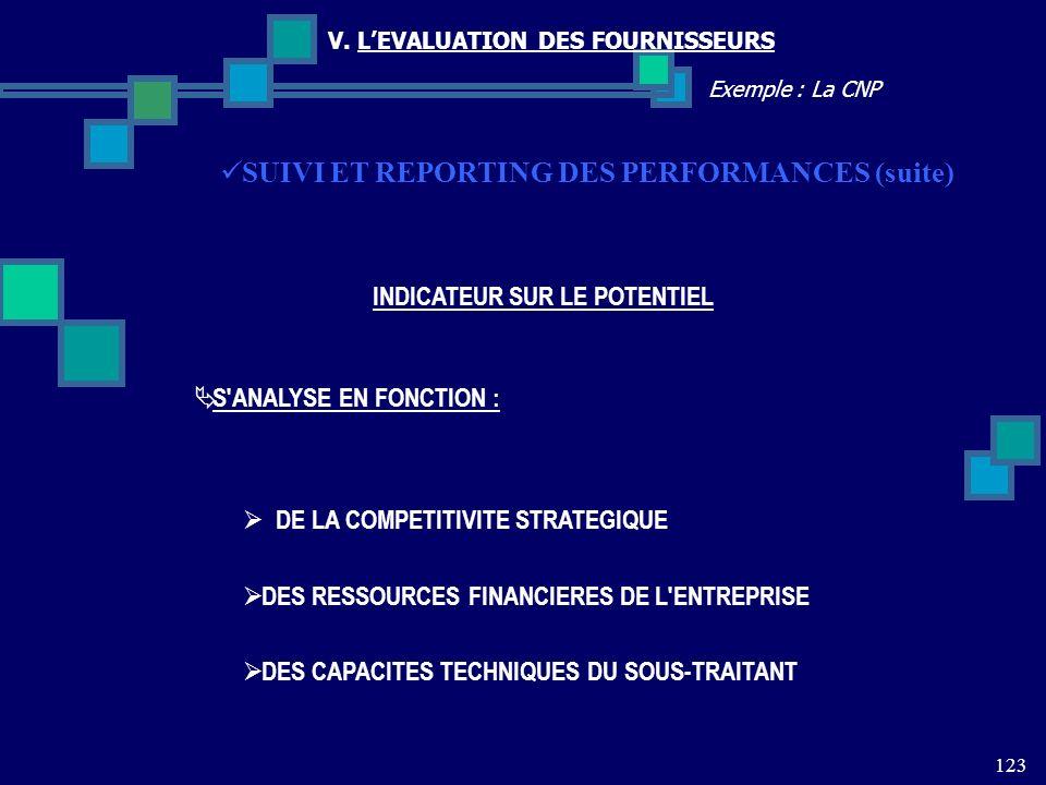 123 Exemple : La CNP V. LEVALUATION DES FOURNISSEURS SUIVI ET REPORTING DES PERFORMANCES (suite) INDICATEUR SUR LE POTENTIEL S'ANALYSE EN FONCTION : D