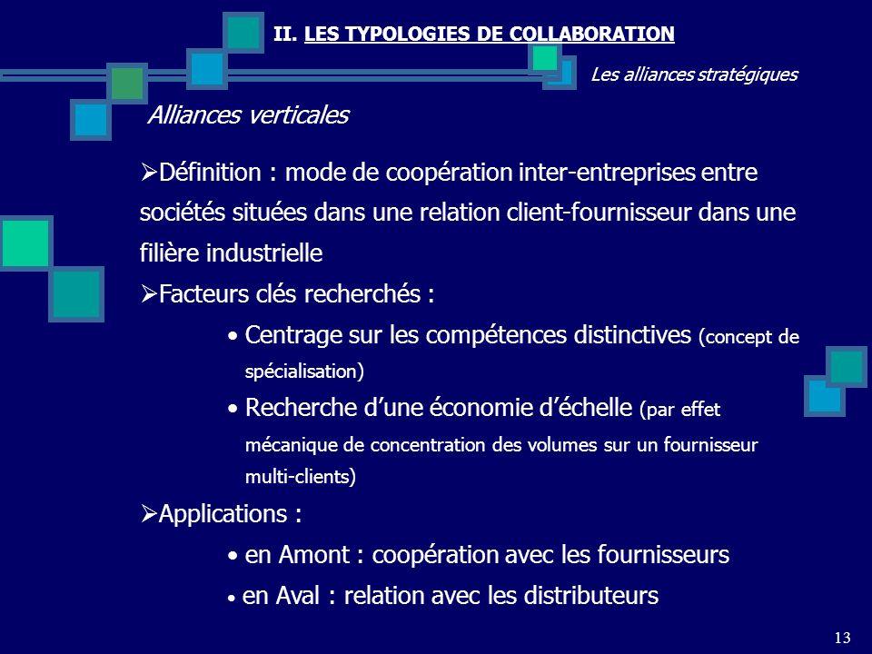 II. LES TYPOLOGIES DE COLLABORATION Les alliances stratégiques Alliances verticales 13 Définition : mode de coopération inter-entreprises entre sociét
