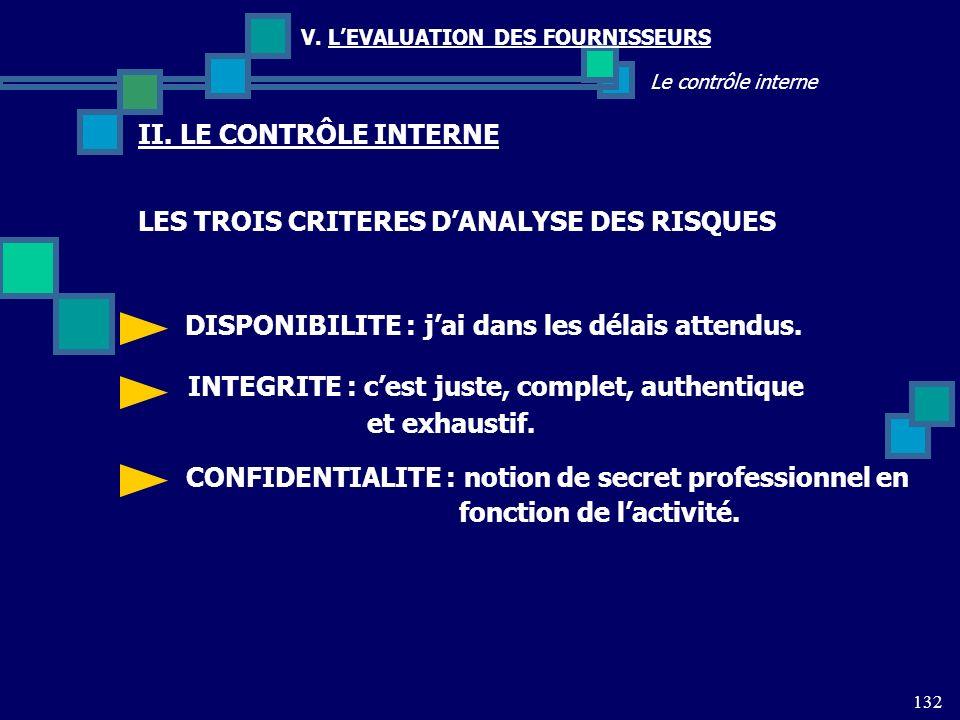 132 Le contrôle interne V. LEVALUATION DES FOURNISSEURS II. LE CONTRÔLE INTERNE LES TROIS CRITERES DANALYSE DES RISQUES DISPONIBILITE : jai dans les d