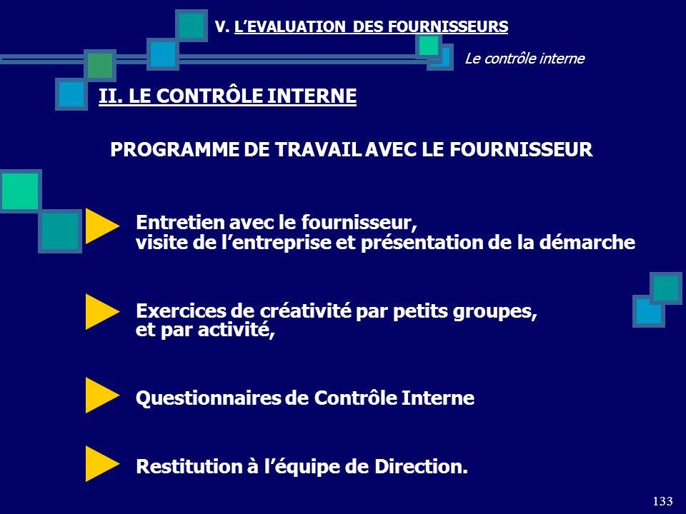 133 Le contrôle interne V. LEVALUATION DES FOURNISSEURS II. LE CONTRÔLE INTERNE PROGRAMME DE TRAVAIL AVEC LE FOURNISSEUR Entretien avec le fournisseur