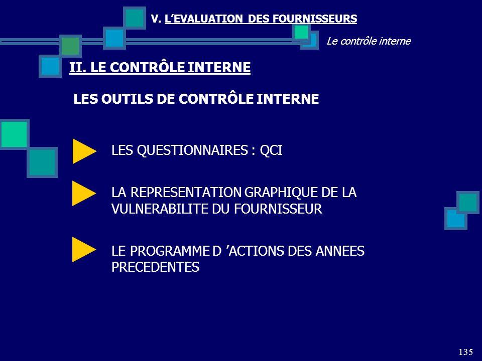 135 Le contrôle interne V. LEVALUATION DES FOURNISSEURS II. LE CONTRÔLE INTERNE LES OUTILS DE CONTRÔLE INTERNE LES QUESTIONNAIRES : QCI LA REPRESENTAT