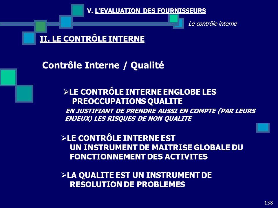 138 Le contrôle interne V. LEVALUATION DES FOURNISSEURS II. LE CONTRÔLE INTERNE Contrôle Interne / Qualité LE CONTRÔLE INTERNE ENGLOBE LES PREOCCUPATI
