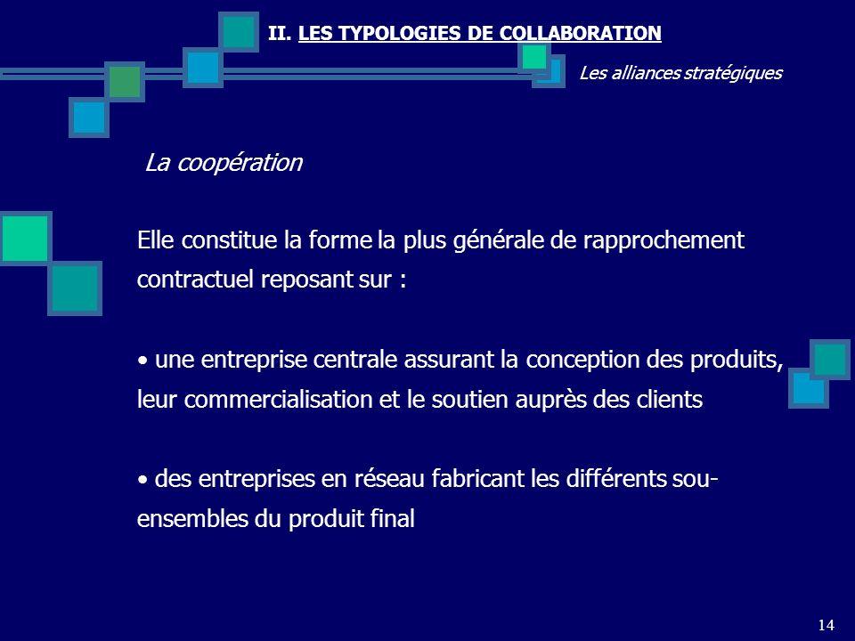 II. LES TYPOLOGIES DE COLLABORATION Les alliances stratégiques La coopération 14 Elle constitue la forme la plus générale de rapprochement contractuel