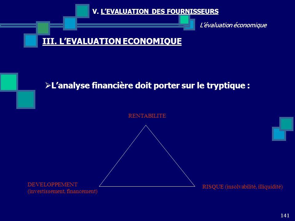 141 Lévaluation économique V. LEVALUATION DES FOURNISSEURS III. LEVALUATION ECONOMIQUE Lanalyse financière doit porter sur le tryptique : RENTABILITE