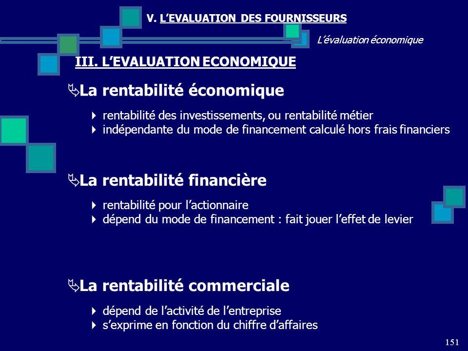 151 Lévaluation économique V. LEVALUATION DES FOURNISSEURS III. LEVALUATION ECONOMIQUE La rentabilité économique rentabilité des investissements, ou r