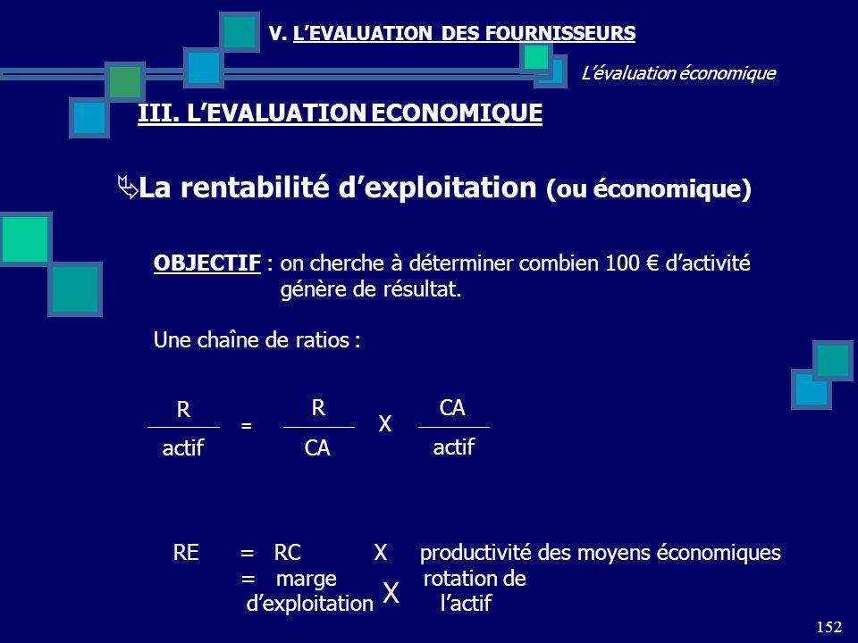 152 Lévaluation économique V. LEVALUATION DES FOURNISSEURS III. LEVALUATION ECONOMIQUE La rentabilité dexploitation (ou économique) OBJECTIF : on cher