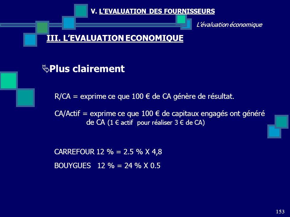 153 Lévaluation économique V. LEVALUATION DES FOURNISSEURS III. LEVALUATION ECONOMIQUE Plus clairement R/CA = exprime ce que 100 de CA génère de résul