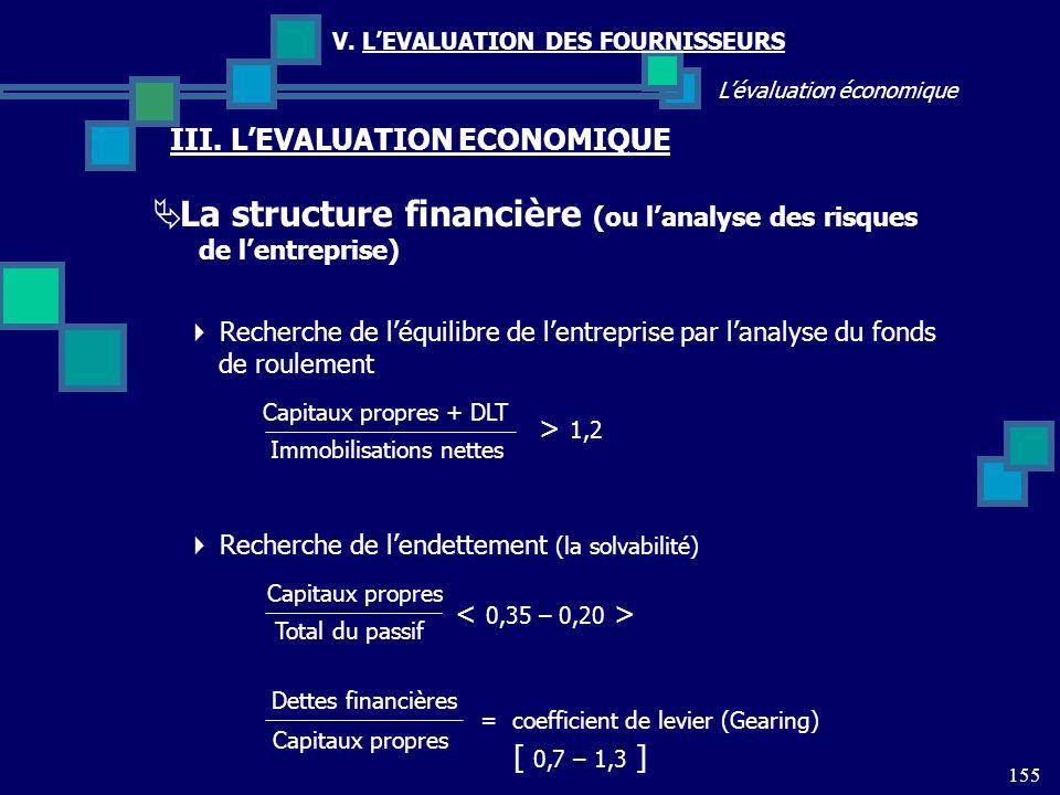 155 Lévaluation économique V. LEVALUATION DES FOURNISSEURS III. LEVALUATION ECONOMIQUE La structure financière (ou lanalyse des risques de lentreprise