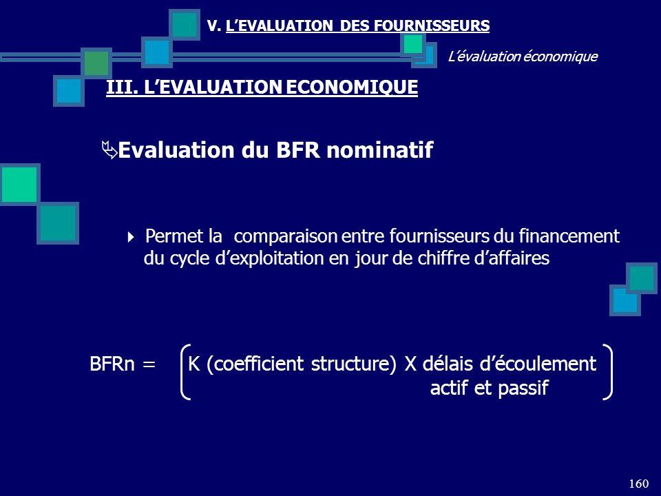 160 Lévaluation économique V. LEVALUATION DES FOURNISSEURS III. LEVALUATION ECONOMIQUE Evaluation du BFR nominatif Permet la comparaison entre fournis