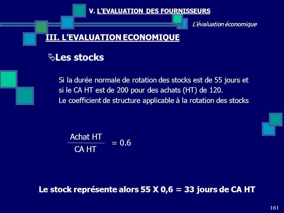 161 Lévaluation économique V. LEVALUATION DES FOURNISSEURS III. LEVALUATION ECONOMIQUE Les stocks Si la durée normale de rotation des stocks est de 55