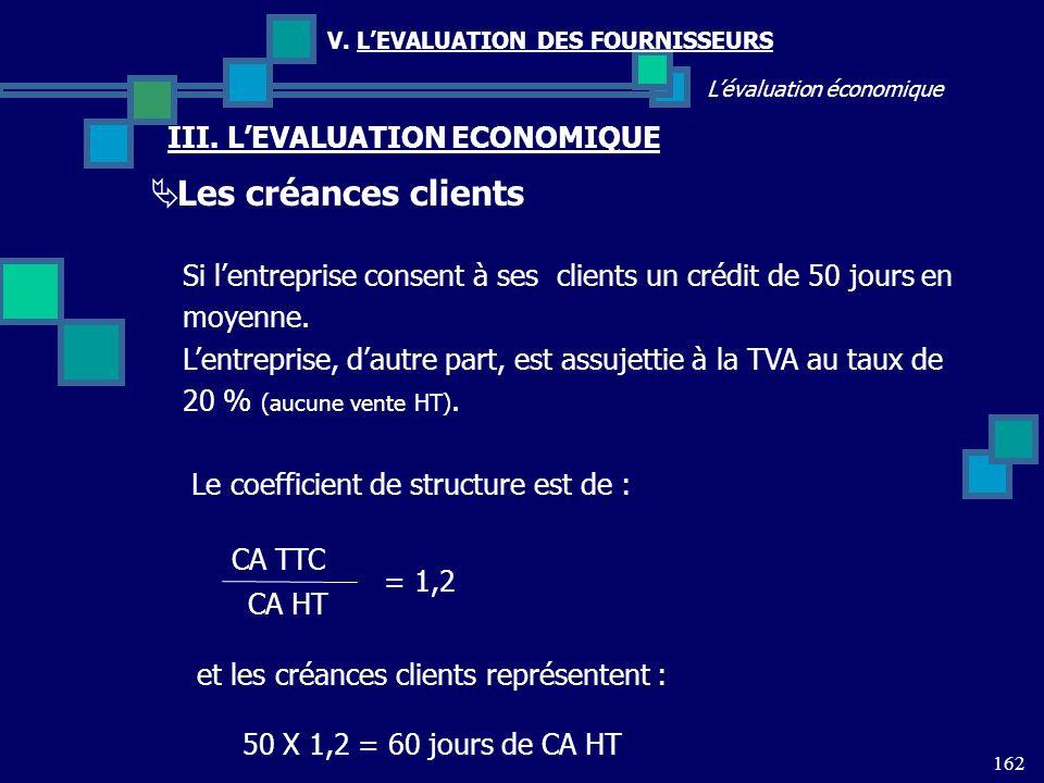 162 Lévaluation économique V. LEVALUATION DES FOURNISSEURS III. LEVALUATION ECONOMIQUE Les créances clients Si lentreprise consent à ses clients un cr