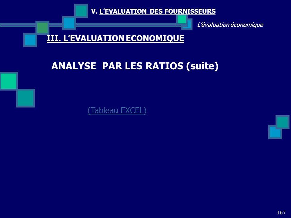167 Lévaluation économique V. LEVALUATION DES FOURNISSEURS III. LEVALUATION ECONOMIQUE ANALYSE PAR LES RATIOS (suite) (Tableau EXCEL)
