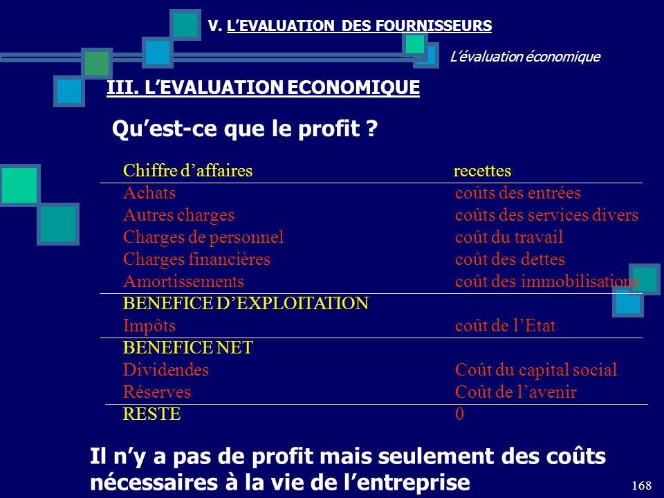 168 Lévaluation économique V. LEVALUATION DES FOURNISSEURS III. LEVALUATION ECONOMIQUE Quest-ce que le profit ? Chiffre daffaires recettes Achatscoûts