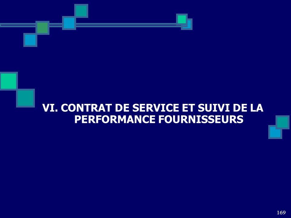 VI. CONTRAT DE SERVICE ET SUIVI DE LA PERFORMANCE FOURNISSEURS 169