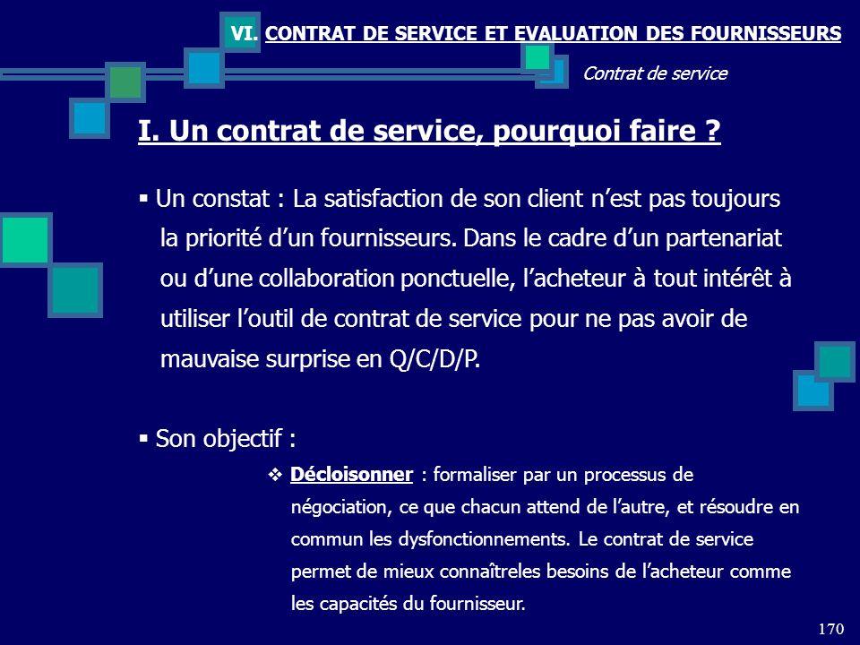 170 Contrat de service VI. CONTRAT DE SERVICE ET EVALUATION DES FOURNISSEURS I. Un contrat de service, pourquoi faire ? Un constat : La satisfaction d