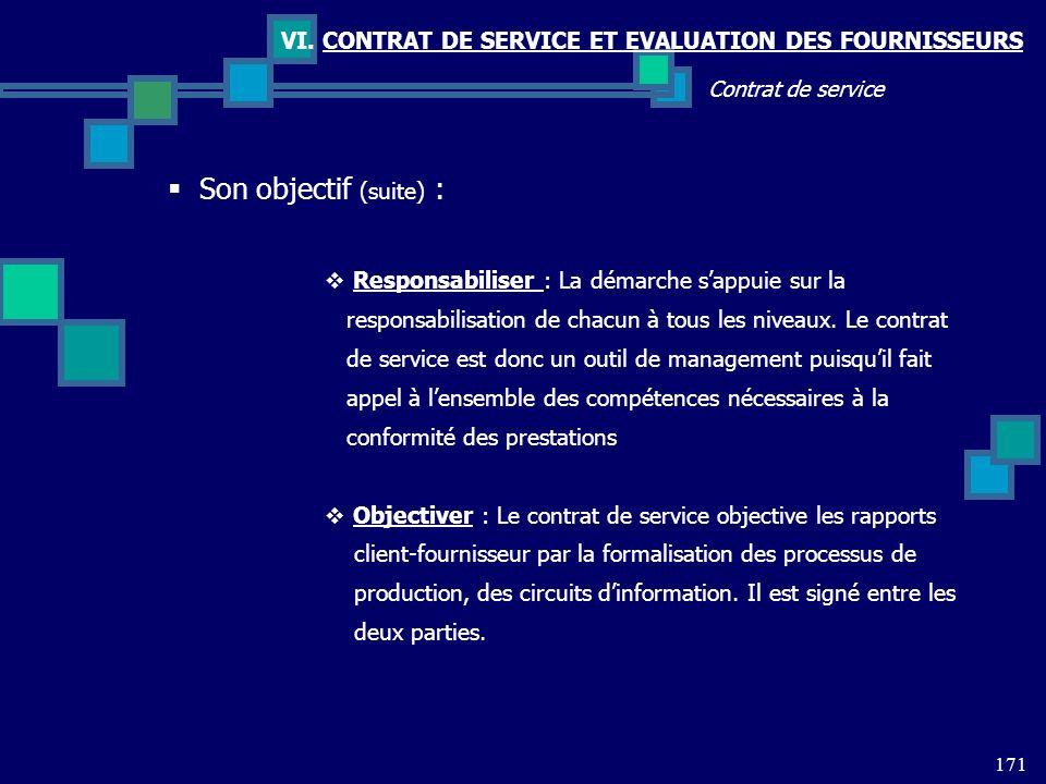 171 Contrat de service VI. CONTRAT DE SERVICE ET EVALUATION DES FOURNISSEURS Son objectif (suite) : Responsabiliser : La démarche sappuie sur la respo