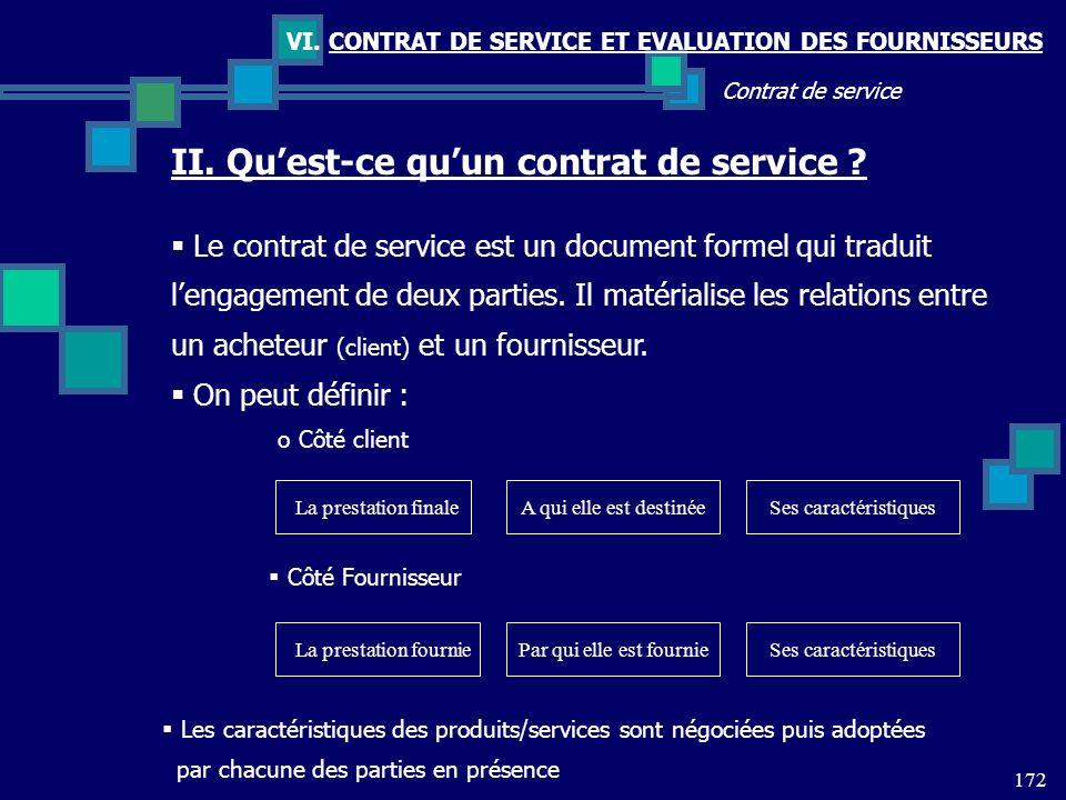 172 Contrat de service VI. CONTRAT DE SERVICE ET EVALUATION DES FOURNISSEURS II. Quest-ce quun contrat de service ? Le contrat de service est un docum