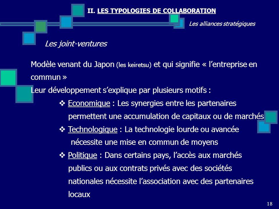 II. LES TYPOLOGIES DE COLLABORATION Les alliances stratégiques Les joint-ventures 18 Modèle venant du Japon (les keiretsu) et qui signifie « lentrepri
