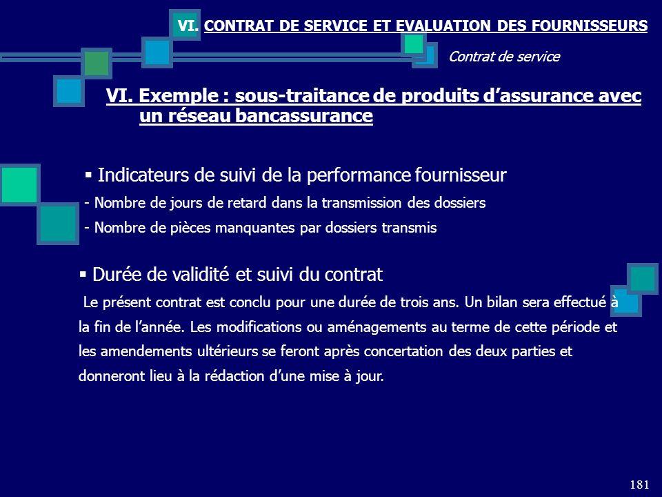 181 Contrat de service VI. CONTRAT DE SERVICE ET EVALUATION DES FOURNISSEURS VI. Exemple : sous-traitance de produits dassurance avec un réseau bancas