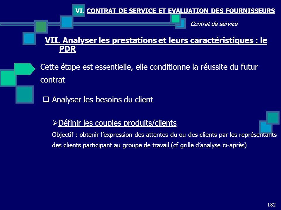 182 Contrat de service VI. CONTRAT DE SERVICE ET EVALUATION DES FOURNISSEURS VII. Analyser les prestations et leurs caractéristiques : le PDR Cette ét