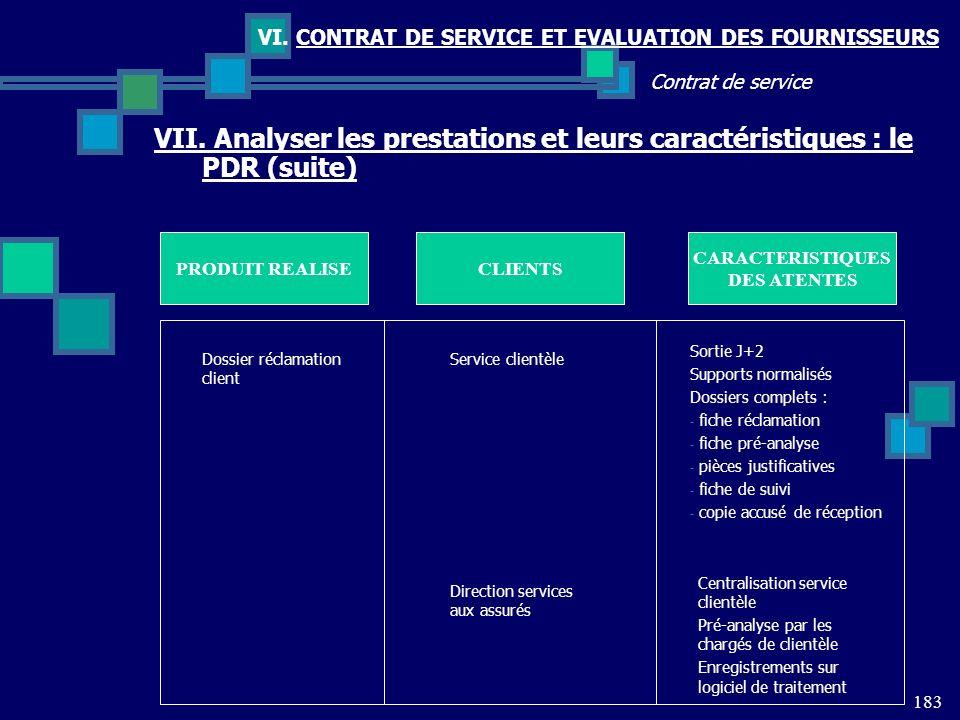 183 Contrat de service VI. CONTRAT DE SERVICE ET EVALUATION DES FOURNISSEURS VII. Analyser les prestations et leurs caractéristiques : le PDR (suite)