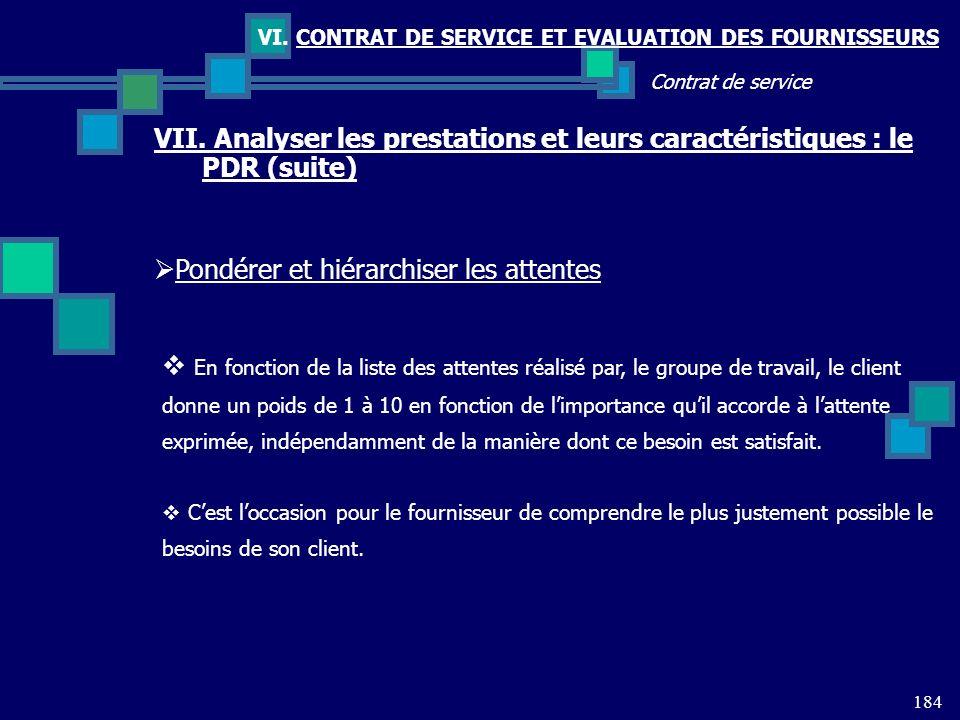 184 Contrat de service VI. CONTRAT DE SERVICE ET EVALUATION DES FOURNISSEURS VII. Analyser les prestations et leurs caractéristiques : le PDR (suite)