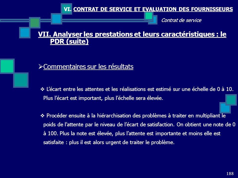 188 Contrat de service VI. CONTRAT DE SERVICE ET EVALUATION DES FOURNISSEURS VII. Analyser les prestations et leurs caractéristiques : le PDR (suite)