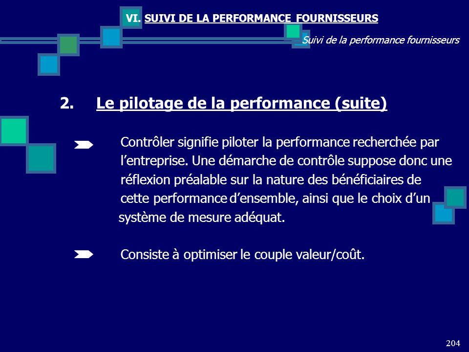 204 Suivi de la performance fournisseurs VI. SUIVI DE LA PERFORMANCE FOURNISSEURS 2.Le pilotage de la performance (suite) Contrôler signifie piloter l