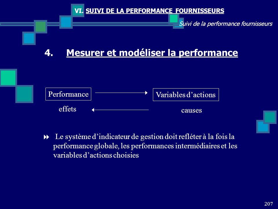 207 Suivi de la performance fournisseurs VI. SUIVI DE LA PERFORMANCE FOURNISSEURS Performance Variables dactions effets causes Le système dindicateur
