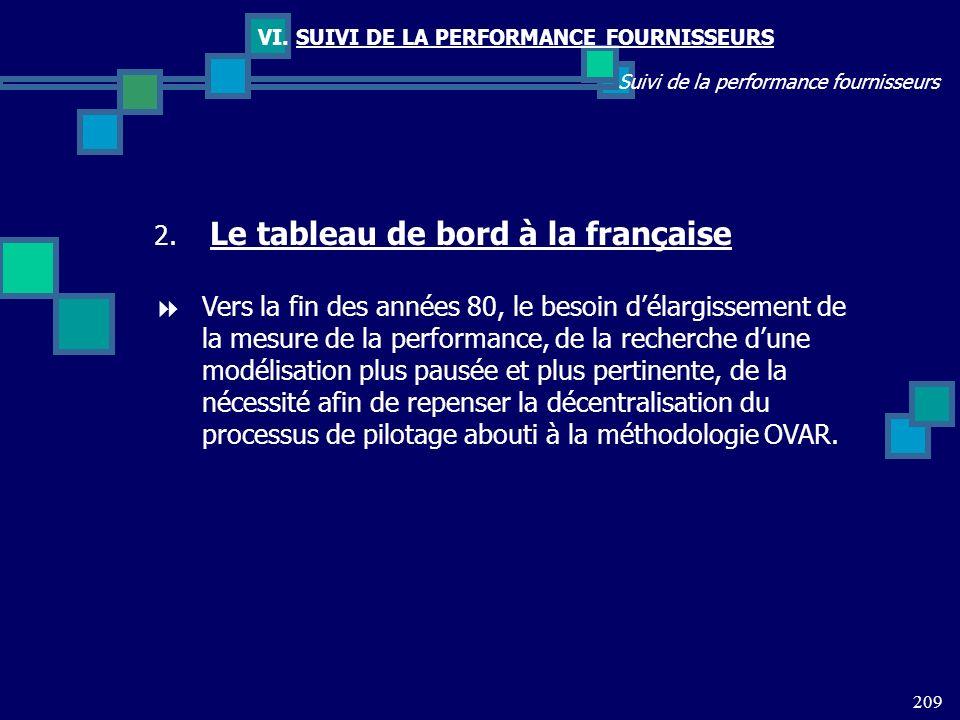 209 Suivi de la performance fournisseurs VI. SUIVI DE LA PERFORMANCE FOURNISSEURS 2. Le tableau de bord à la française Vers la fin des années 80, le b