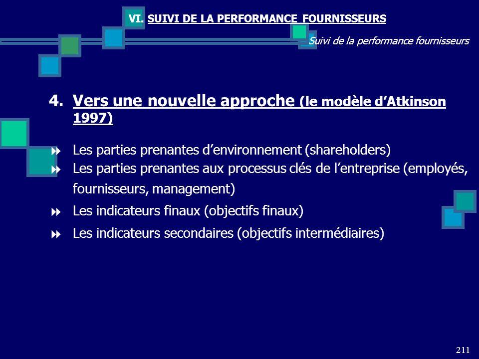 211 Suivi de la performance fournisseurs VI. SUIVI DE LA PERFORMANCE FOURNISSEURS 4.Vers une nouvelle approche (le modèle dAtkinson 1997) Les parties