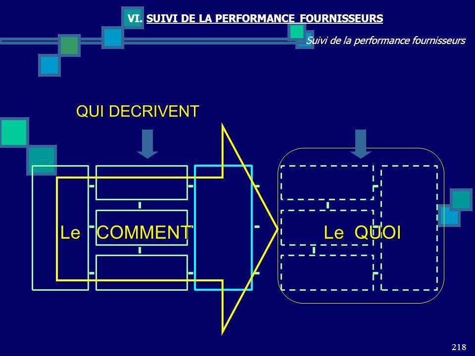 218 Suivi de la performance fournisseurs VI. SUIVI DE LA PERFORMANCE FOURNISSEURS QUI DECRIVENT Le QUOI Le COMMENT