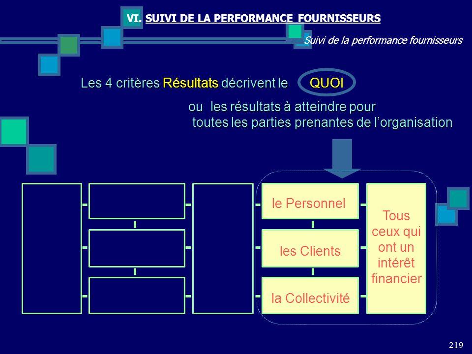 219 Suivi de la performance fournisseurs VI. SUIVI DE LA PERFORMANCE FOURNISSEURS ou les résultats à atteindre pour toutes les parties prenantes de lo