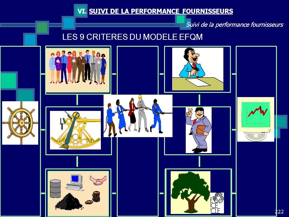 222 Suivi de la performance fournisseurs VI. SUIVI DE LA PERFORMANCE FOURNISSEURS LES 9 CRITERES DU MODELE EFQM