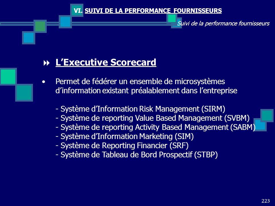 223 Suivi de la performance fournisseurs VI. SUIVI DE LA PERFORMANCE FOURNISSEURS LExecutive Scorecard Permet de fédérer un ensemble de microsystèmes