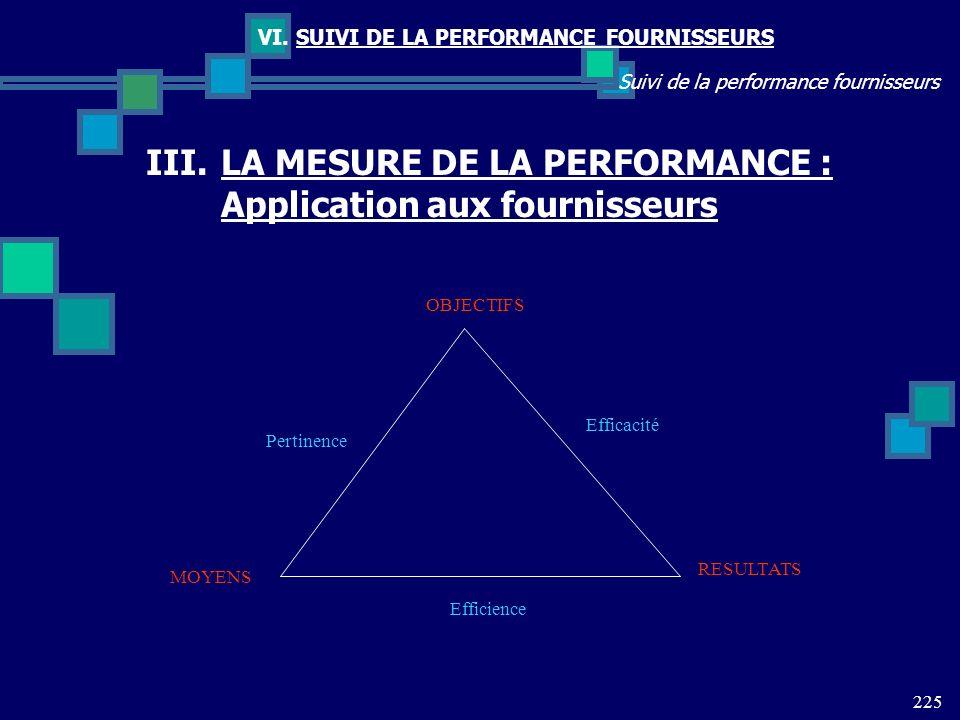 225 Suivi de la performance fournisseurs VI. SUIVI DE LA PERFORMANCE FOURNISSEURS III.LA MESURE DE LA PERFORMANCE : Application aux fournisseurs OBJEC