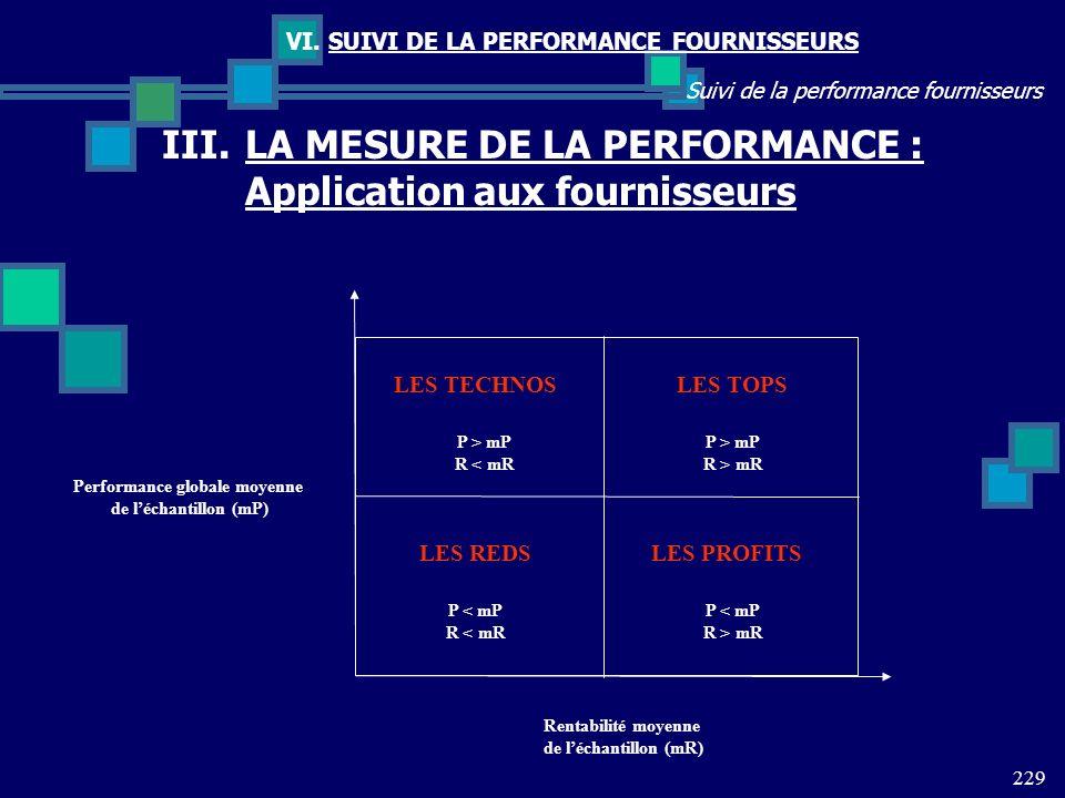 229 Suivi de la performance fournisseurs VI. SUIVI DE LA PERFORMANCE FOURNISSEURS III.LA MESURE DE LA PERFORMANCE : Application aux fournisseurs LES T