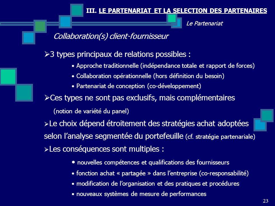 III. LE PARTENARIAT ET LA SELECTION DES PARTENAIRES Collaboration(s) client-fournisseur 23 Le Partenariat 3 types principaux de relations possibles :