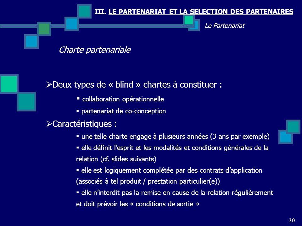 III. LE PARTENARIAT ET LA SELECTION DES PARTENAIRES Charte partenariale 30 Le Partenariat Deux types de « blind » chartes à constituer : collaboration