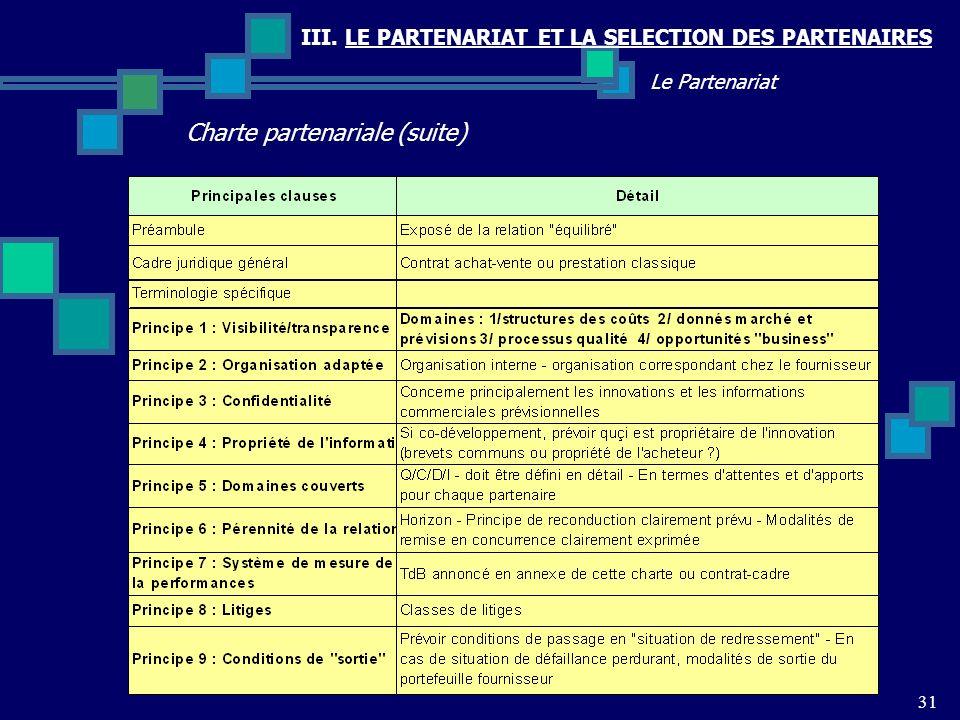 III. LE PARTENARIAT ET LA SELECTION DES PARTENAIRES 31 Le Partenariat Charte partenariale (suite)