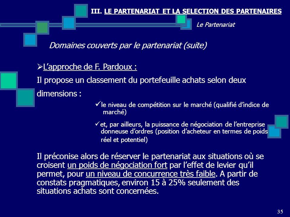 III. LE PARTENARIAT ET LA SELECTION DES PARTENAIRES Domaines couverts par le partenariat (suite) 35 Le Partenariat Lapproche de F. Pardoux : Il propos