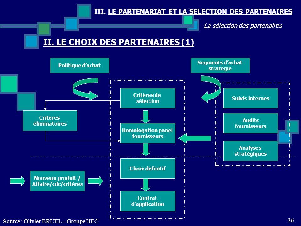 III. LE PARTENARIAT ET LA SELECTION DES PARTENAIRES 36 La sélection des partenaires II. LE CHOIX DES PARTENAIRES (1) Critères de sélection Contrat dap