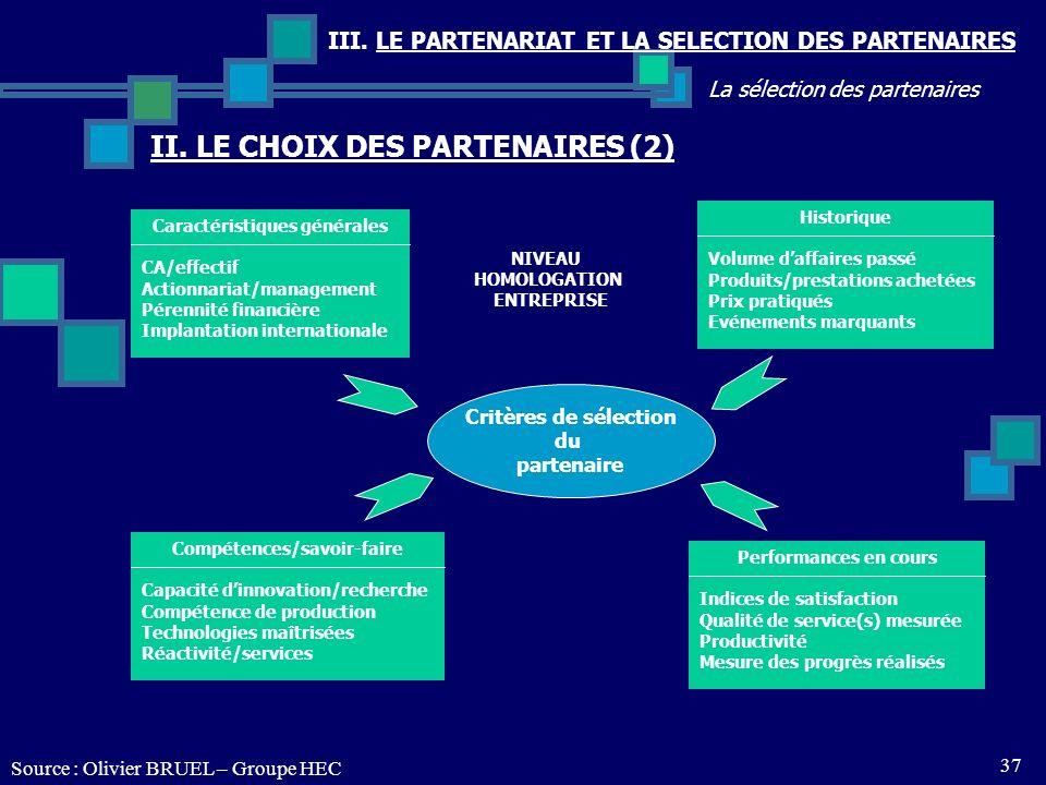 III. LE PARTENARIAT ET LA SELECTION DES PARTENAIRES 37 La sélection des partenaires II. LE CHOIX DES PARTENAIRES (2) Source : Olivier BRUEL – Groupe H