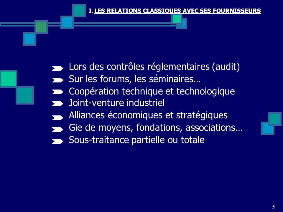 5 Lors des contrôles réglementaires (audit) Sur les forums, les séminaires… Coopération technique et technologique Joint-venture industriel Alliances