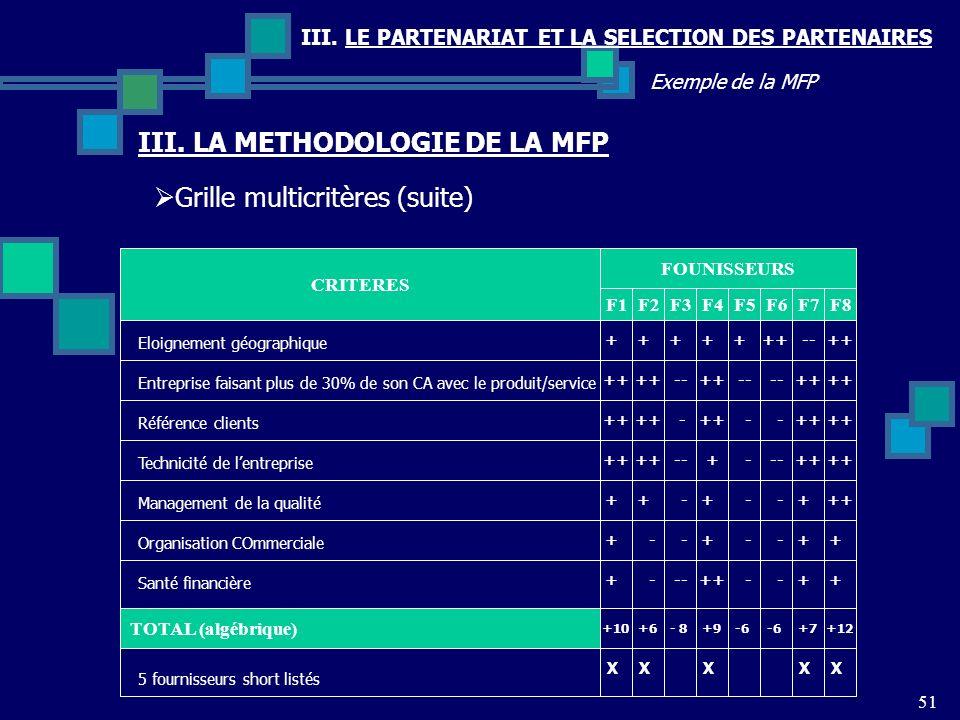 III. LE PARTENARIAT ET LA SELECTION DES PARTENAIRES 51 Exemple de la MFP Grille multicritères (suite) III. LA METHODOLOGIE DE LA MFP CRITERES Eloignem